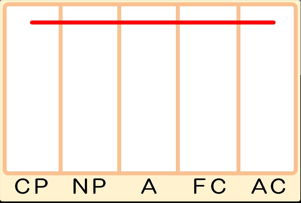 平坦型(高)