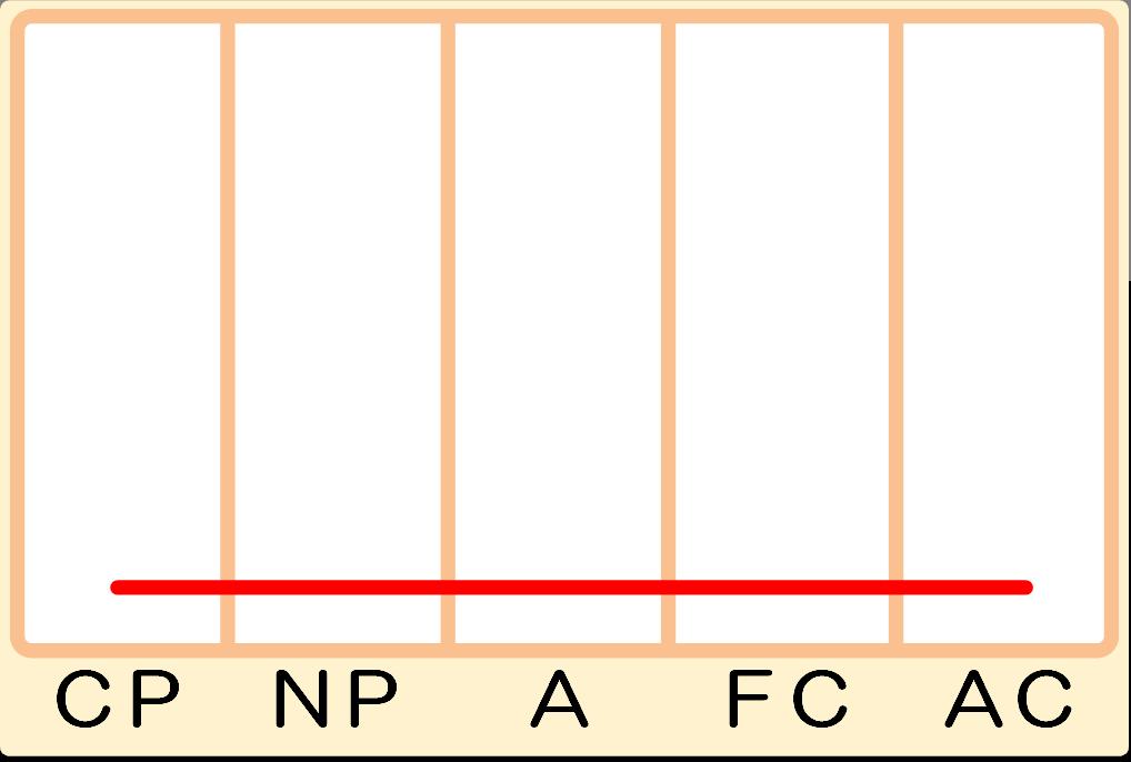 平坦型(低)