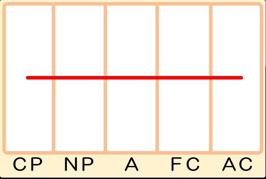 平坦型(中)